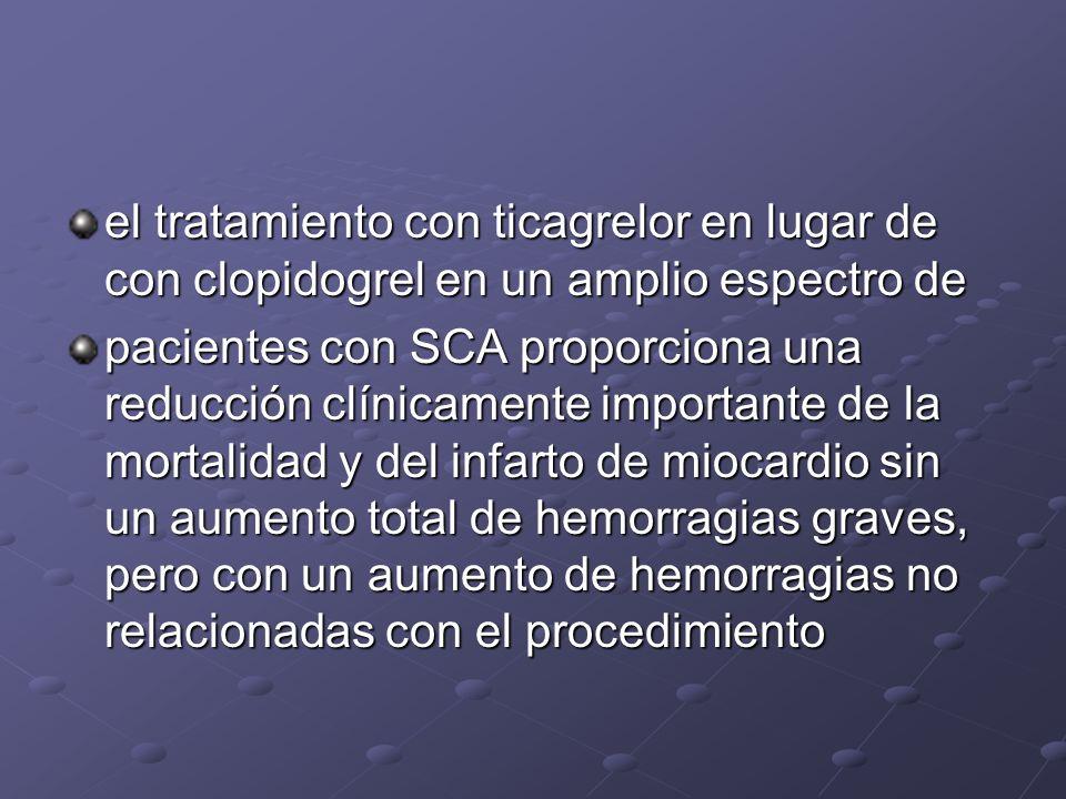 el tratamiento con ticagrelor en lugar de con clopidogrel en un amplio espectro de