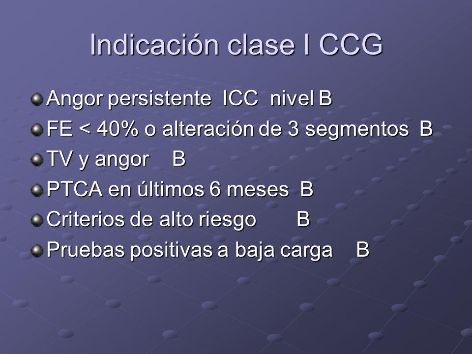 Indicación clase I CCG Angor persistente ICC nivel B