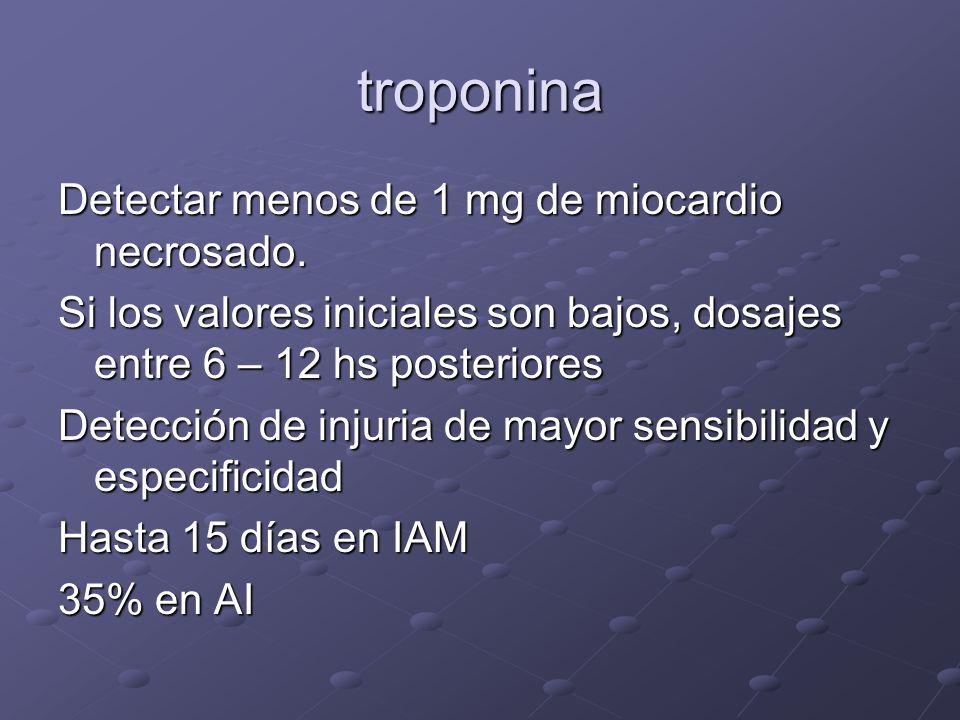 troponina Detectar menos de 1 mg de miocardio necrosado.