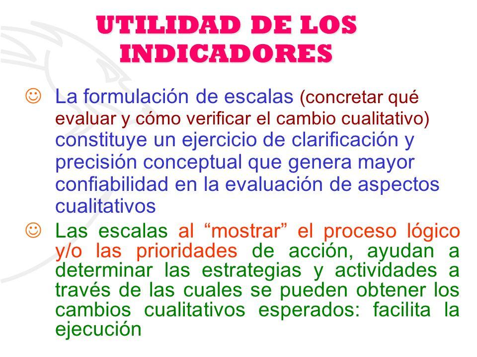 UTILIDAD DE LOS INDICADORES