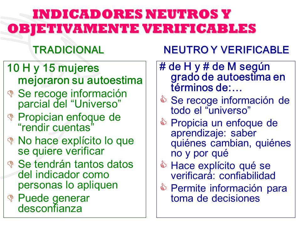 INDICADORES NEUTROS Y OBJETIVAMENTE VERIFICABLES