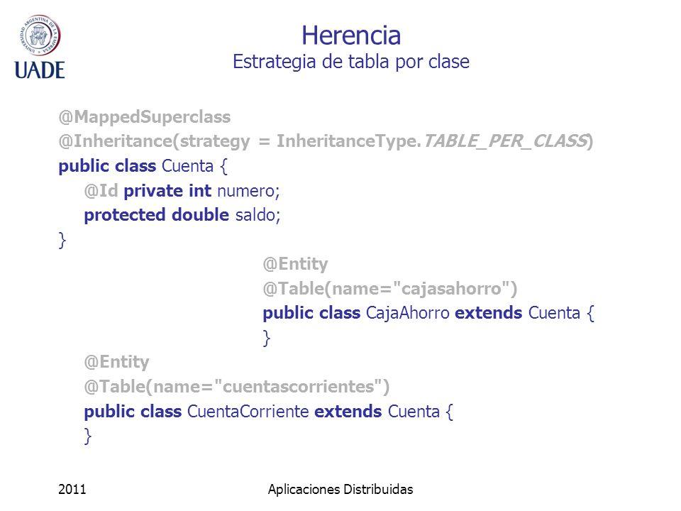 Herencia Estrategia de tabla por clase