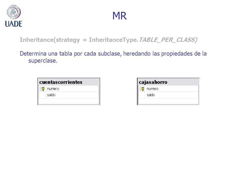 MR Inheritance(strategy = InheritanceType.TABLE_PER_CLASS)