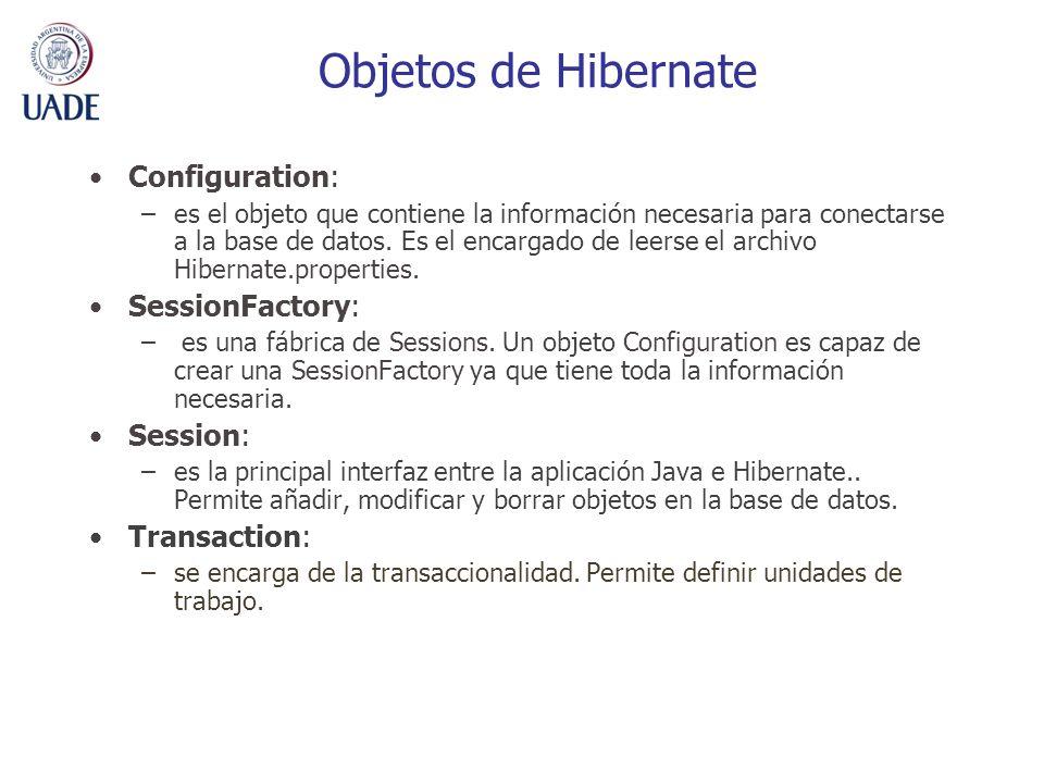 Objetos de Hibernate Configuration: SessionFactory: Session: