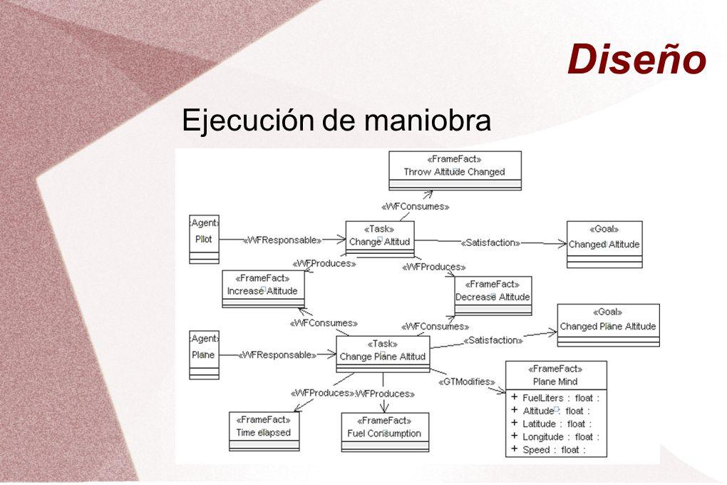 Diseño Ejecución de maniobra 12