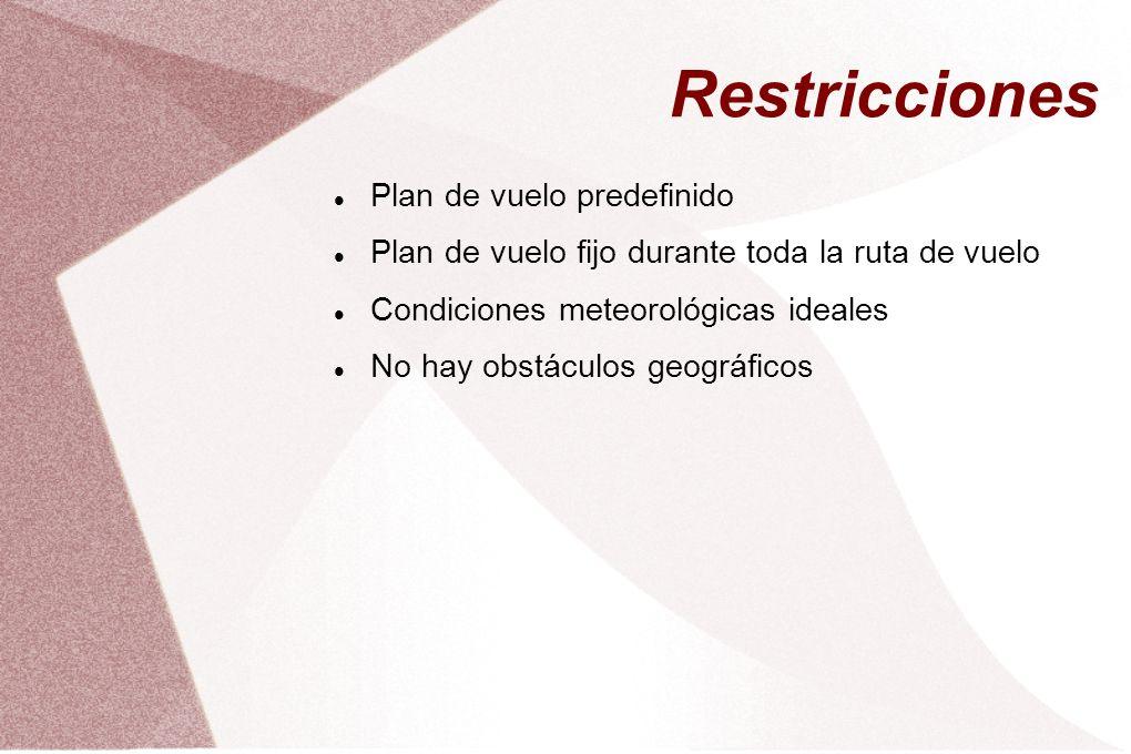 Restricciones Plan de vuelo predefinido