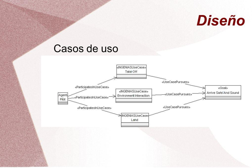 Diseño Casos de uso 7
