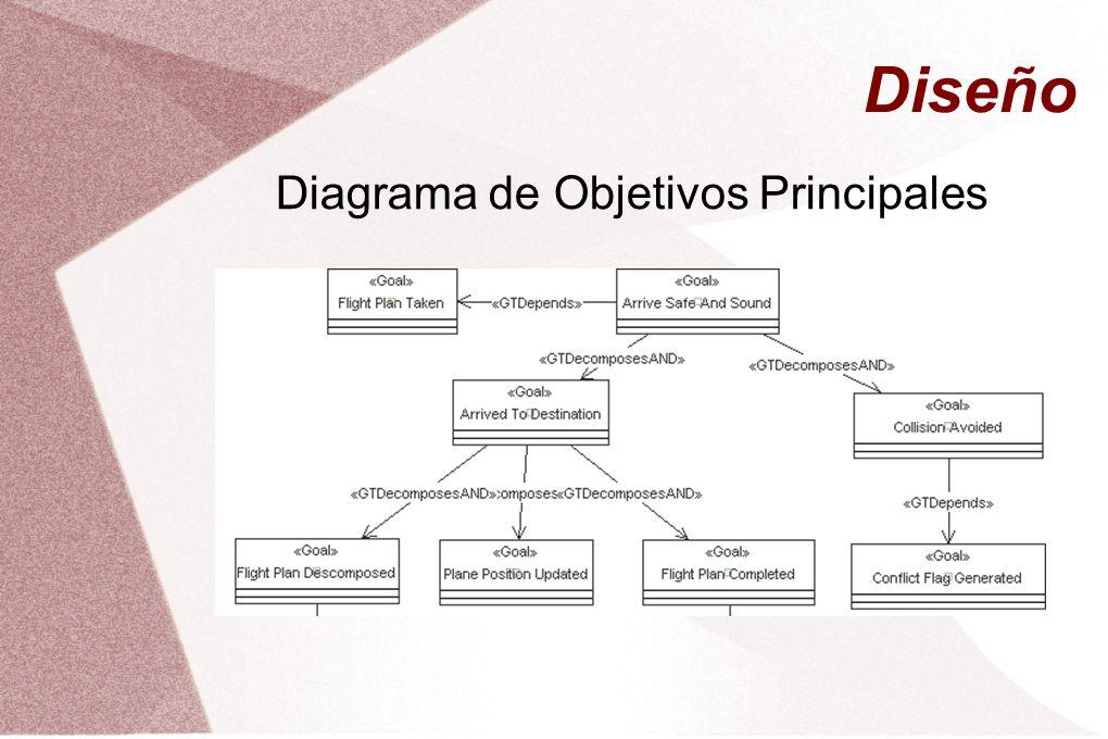 Diseño Diagrama de Objetivos Principales 9