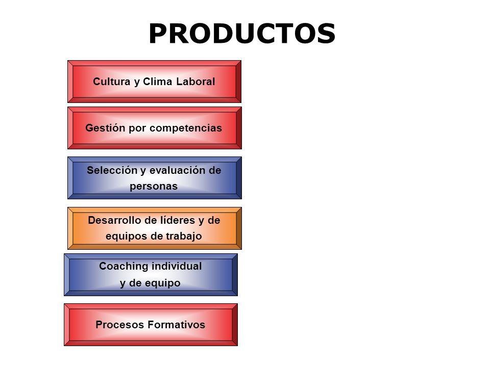 PRODUCTOS Cultura y Clima Laboral Gestión por competencias