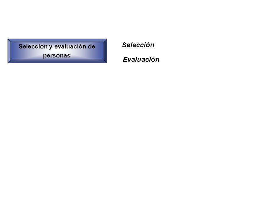 Selección y evaluación de personas