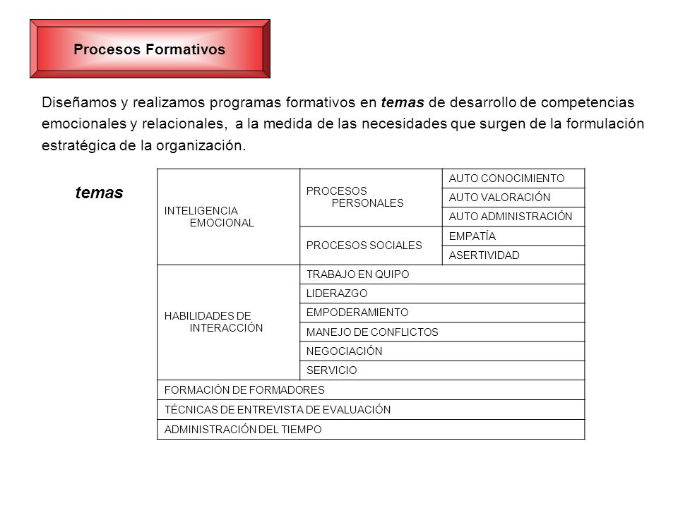 temas Procesos Formativos