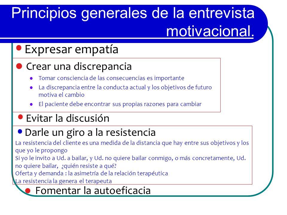 Principios generales de la entrevista motivacional.