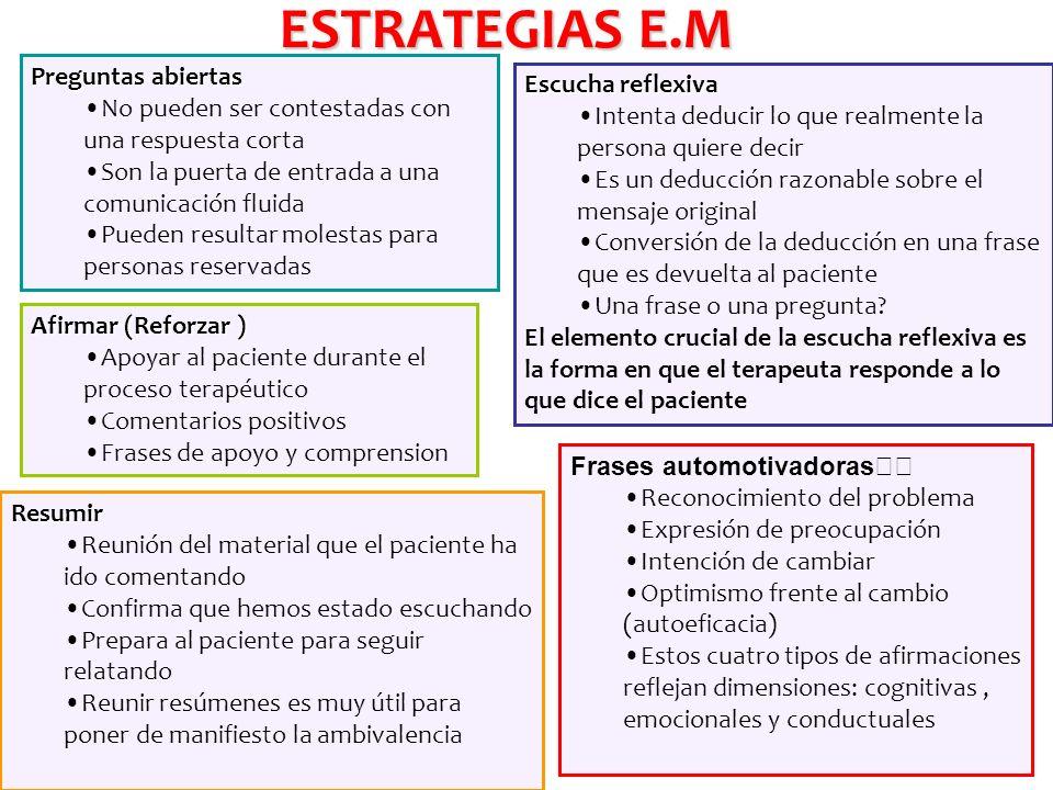 ESTRATEGIAS E.M Preguntas abiertas