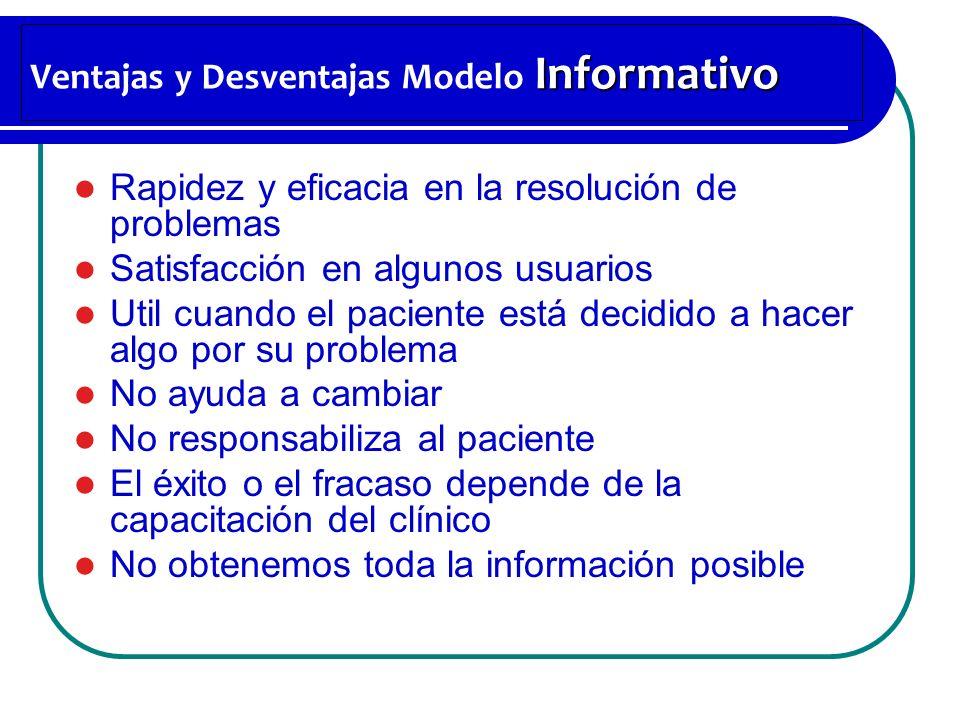 Ventajas y Desventajas Modelo Informativo