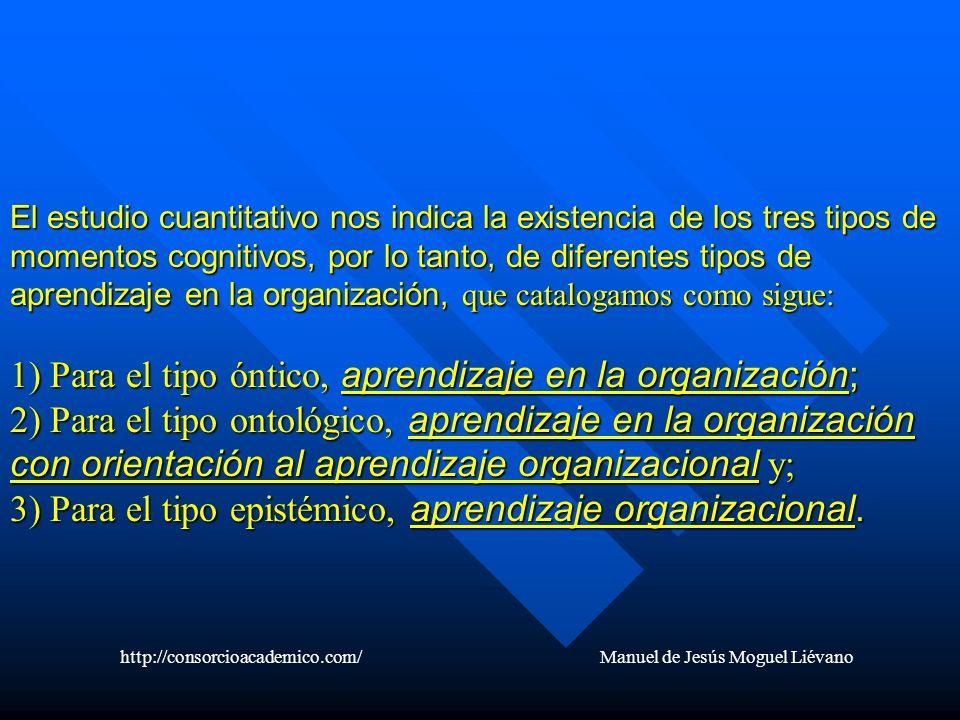 http://consorcioacademico.com/ Manuel de Jesús Moguel Liévano