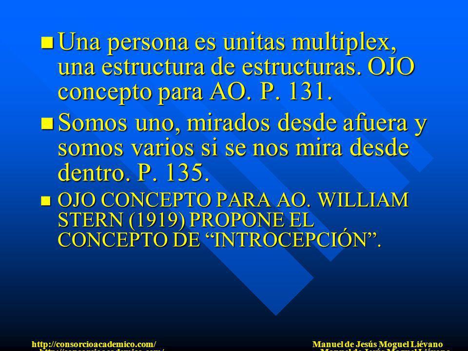 Una persona es unitas multiplex, una estructura de estructuras
