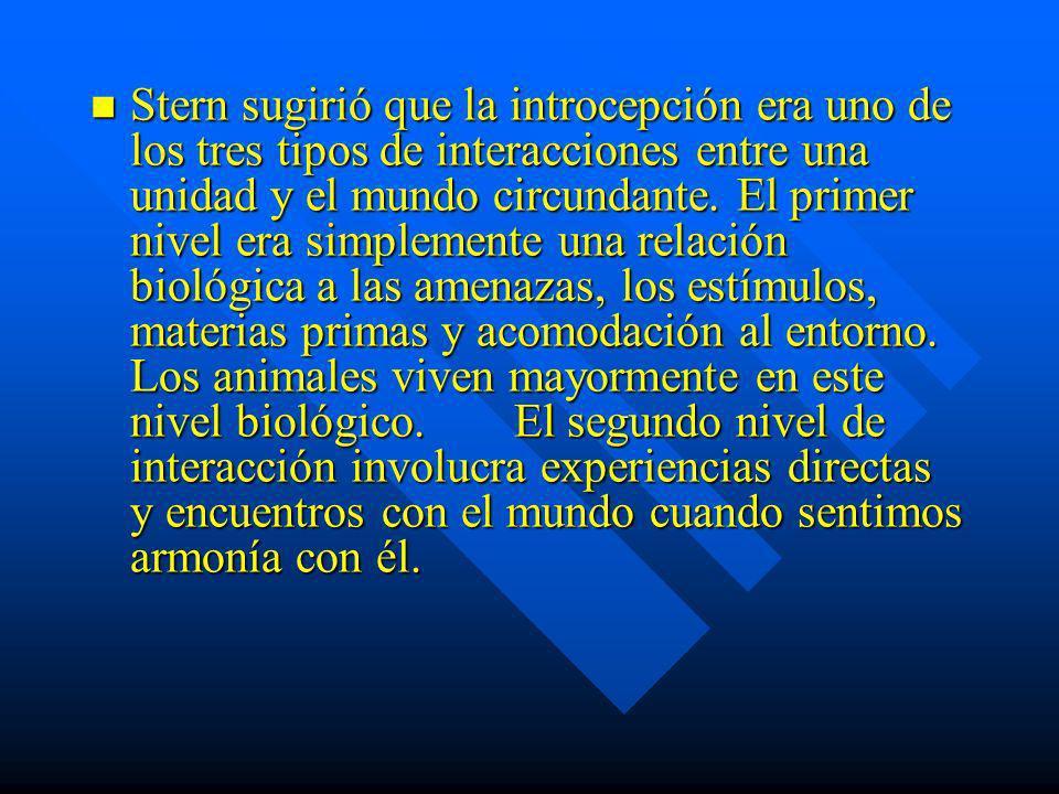 Stern sugirió que la introcepción era uno de los tres tipos de interacciones entre una unidad y el mundo circundante.
