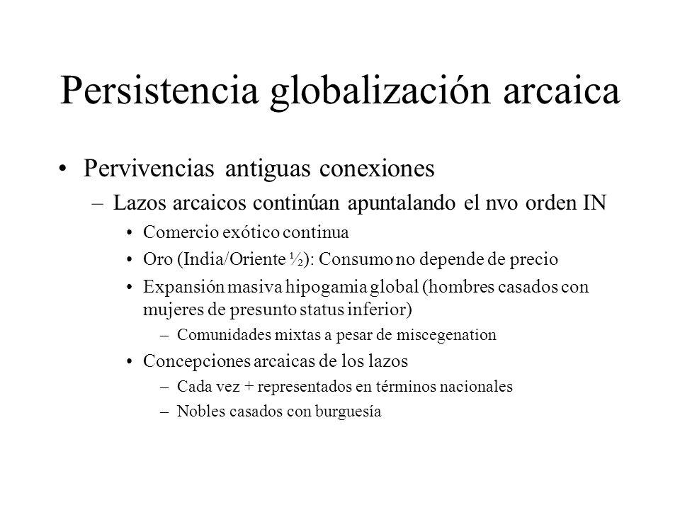 Persistencia globalización arcaica