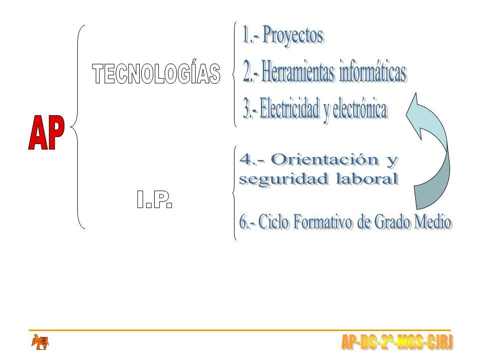 2.- Herramientas informáticas