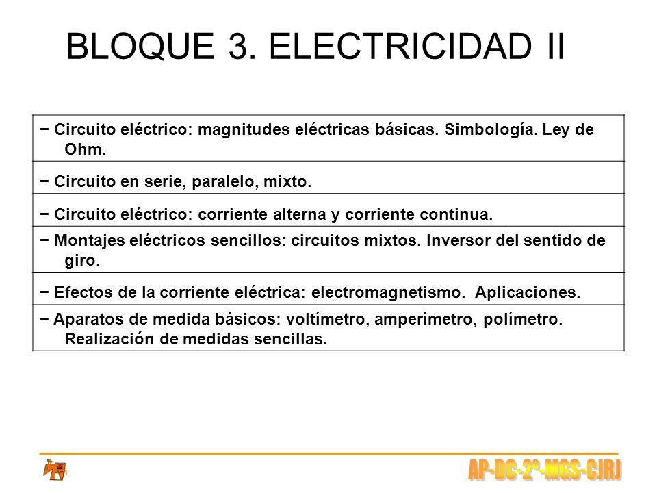 BLOQUE 3. ELECTRICIDAD II