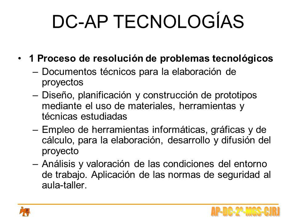 DC-AP TECNOLOGÍAS 1 Proceso de resolución de problemas tecnológicos