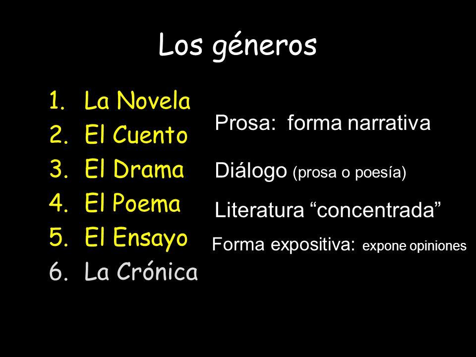 } Los géneros La Novela El Cuento El Drama El Poema El Ensayo