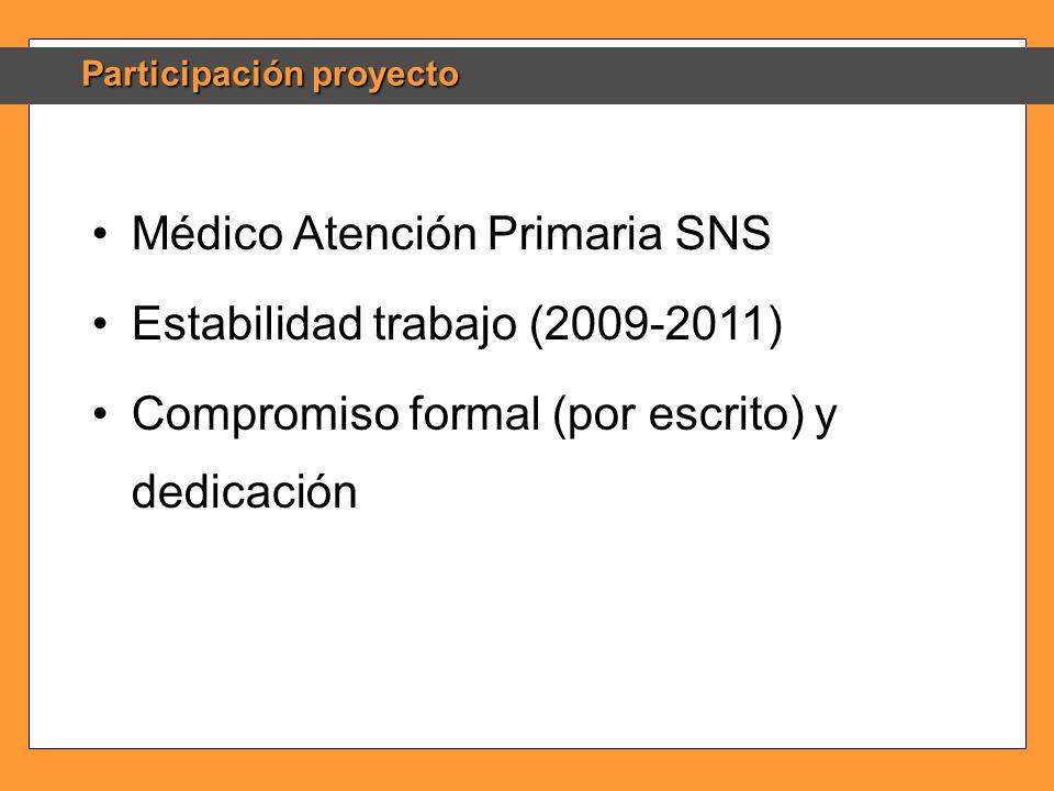 Médico Atención Primaria SNS Estabilidad trabajo (2009-2011)
