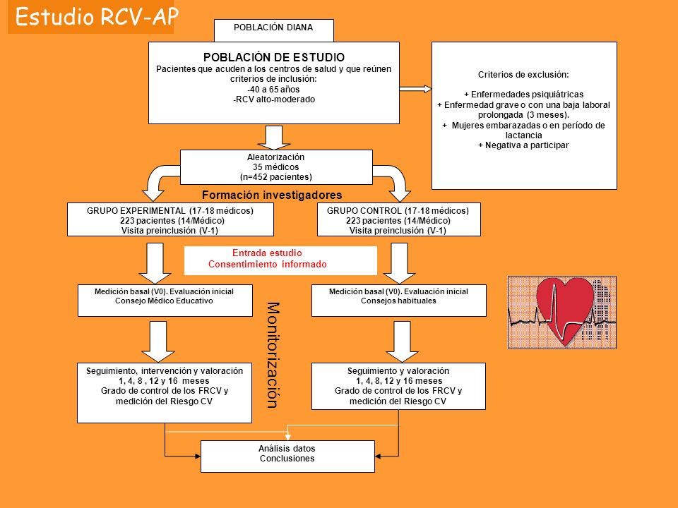 Estudio RCV-AP Monitorización POBLACIÓN DE ESTUDIO