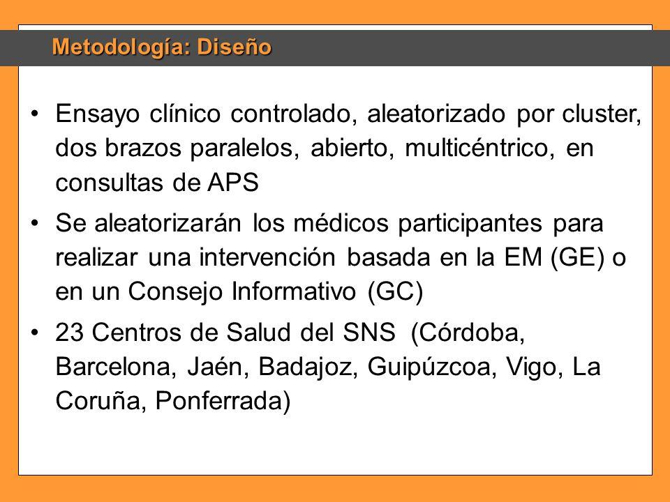 Metodología: DiseñoEnsayo clínico controlado, aleatorizado por cluster, dos brazos paralelos, abierto, multicéntrico, en consultas de APS.