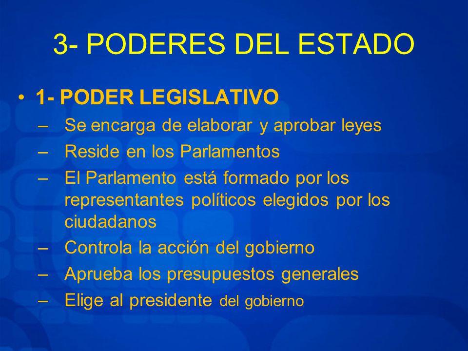 El estado y su organizaci n ppt video online descargar for De que se encarga el ministerio del interior