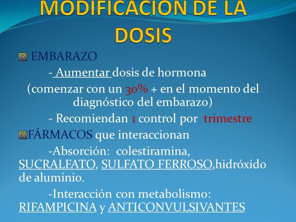 MODIFICACIÓN DE LA DOSIS