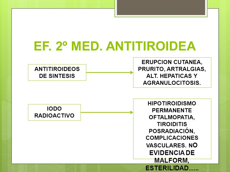 ANTITIROIDEOS DE SINTESIS