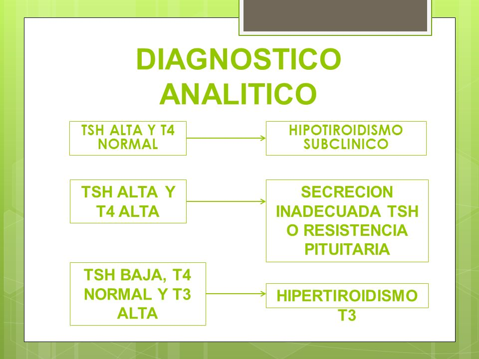 DIAGNOSTICO ANALITICO