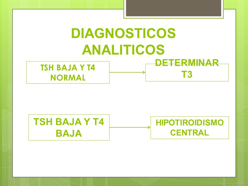 DIAGNOSTICOS ANALITICOS