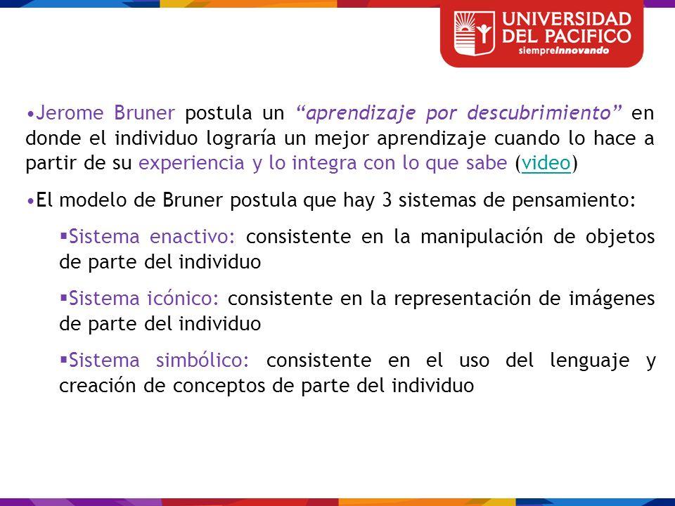Jerome Bruner postula un aprendizaje por descubrimiento en donde el individuo lograría un mejor aprendizaje cuando lo hace a partir de su experiencia y lo integra con lo que sabe (video)