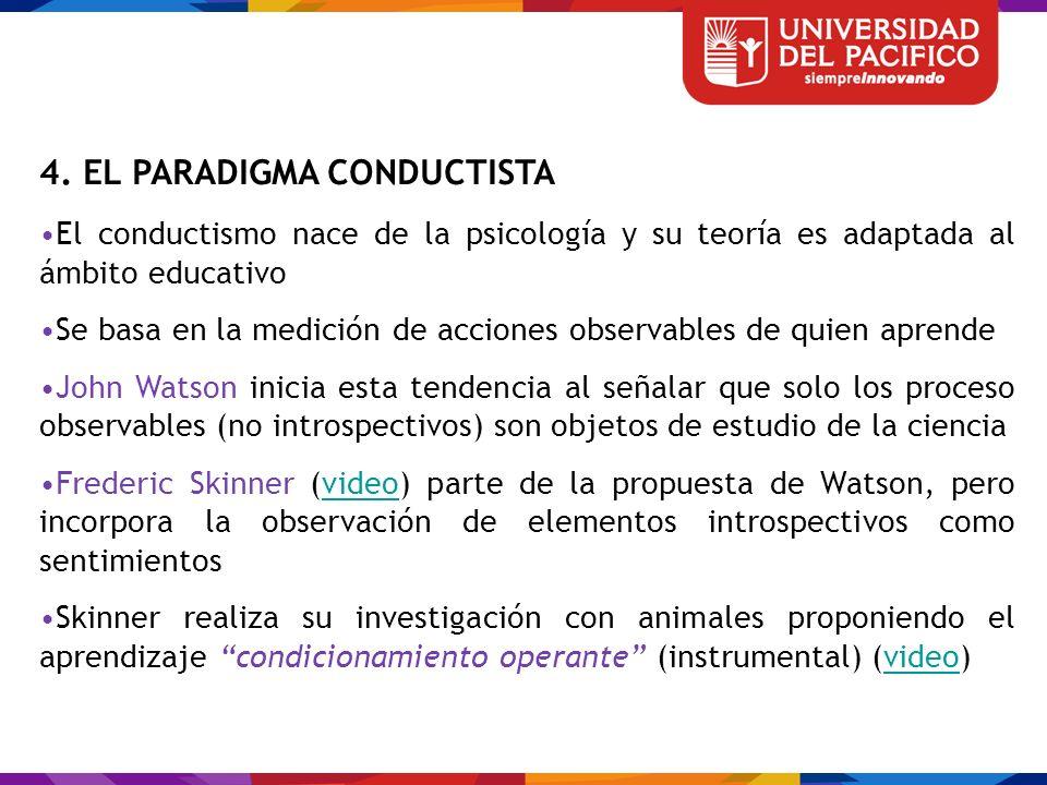 4. EL PARADIGMA CONDUCTISTA