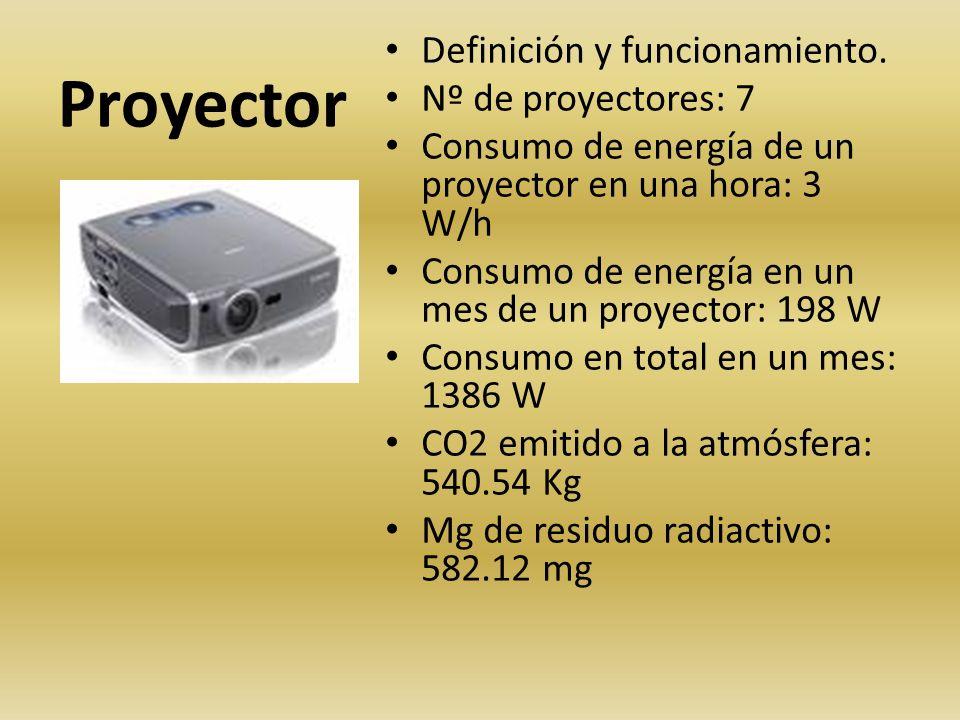 Proyector Definición y funcionamiento. Nº de proyectores: 7