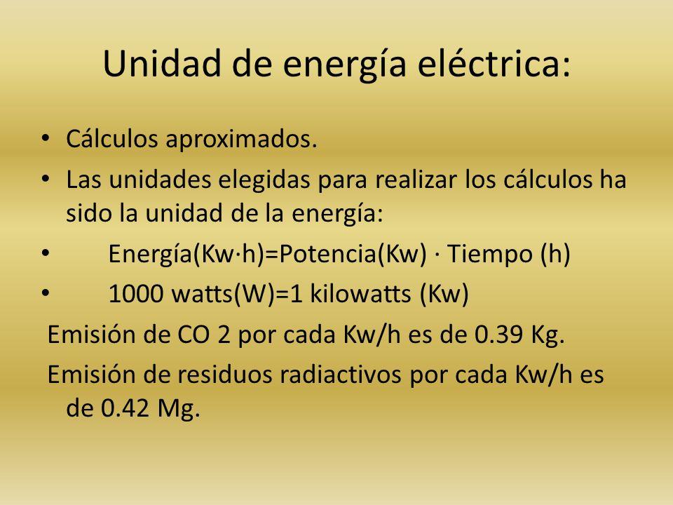 Unidad de energía eléctrica: