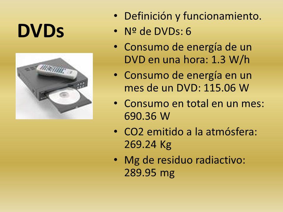 DVDs Definición y funcionamiento. Nº de DVDs: 6
