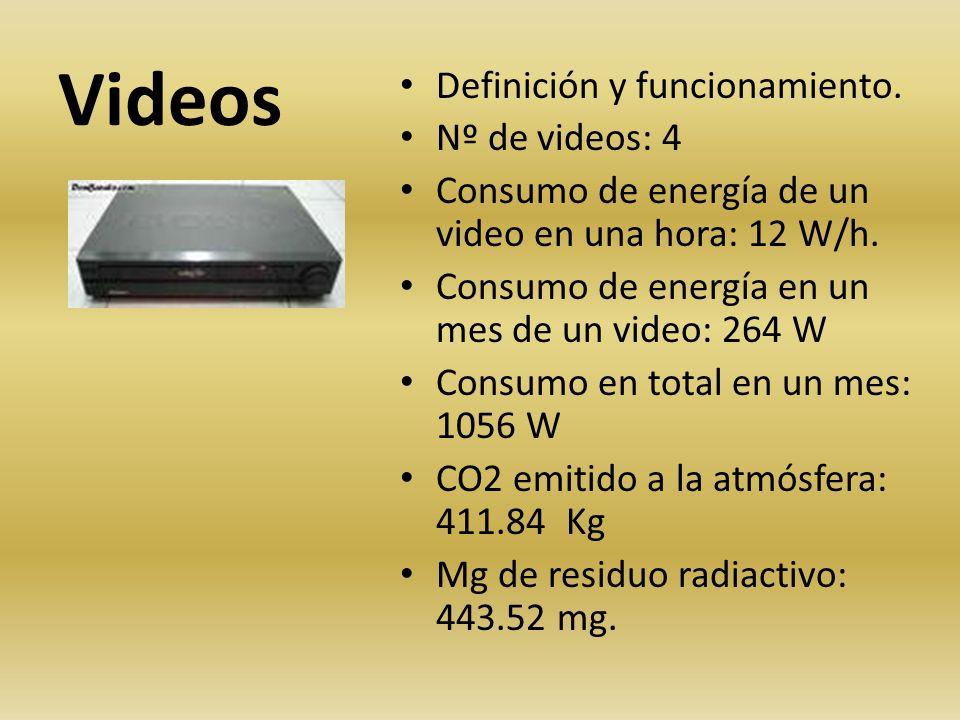 Videos Definición y funcionamiento. Nº de videos: 4