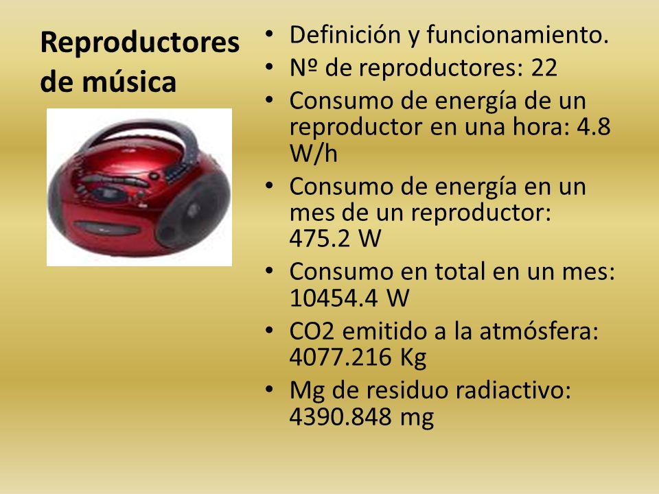Reproductores de música