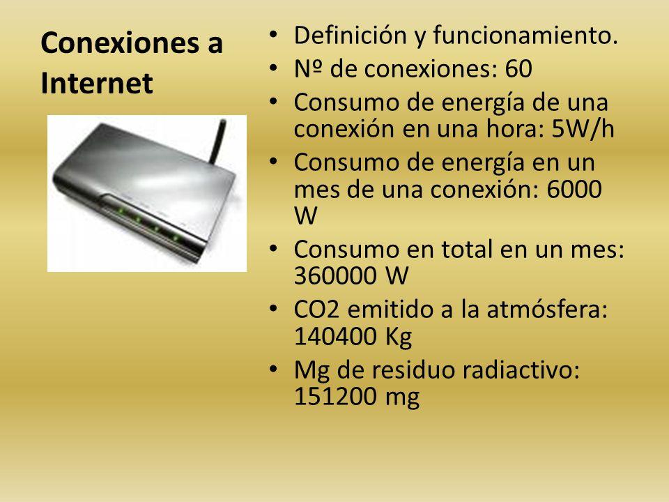 Conexiones a Internet Definición y funcionamiento.