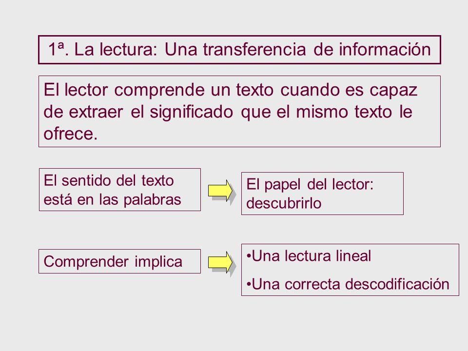 1ª. La lectura: Una transferencia de información