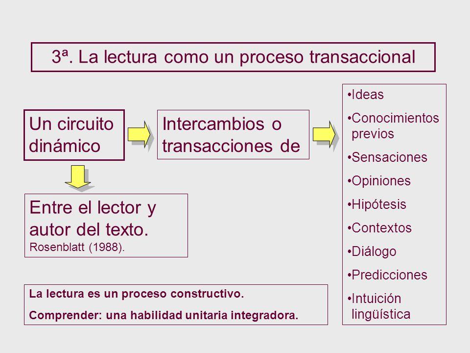 3ª. La lectura como un proceso transaccional