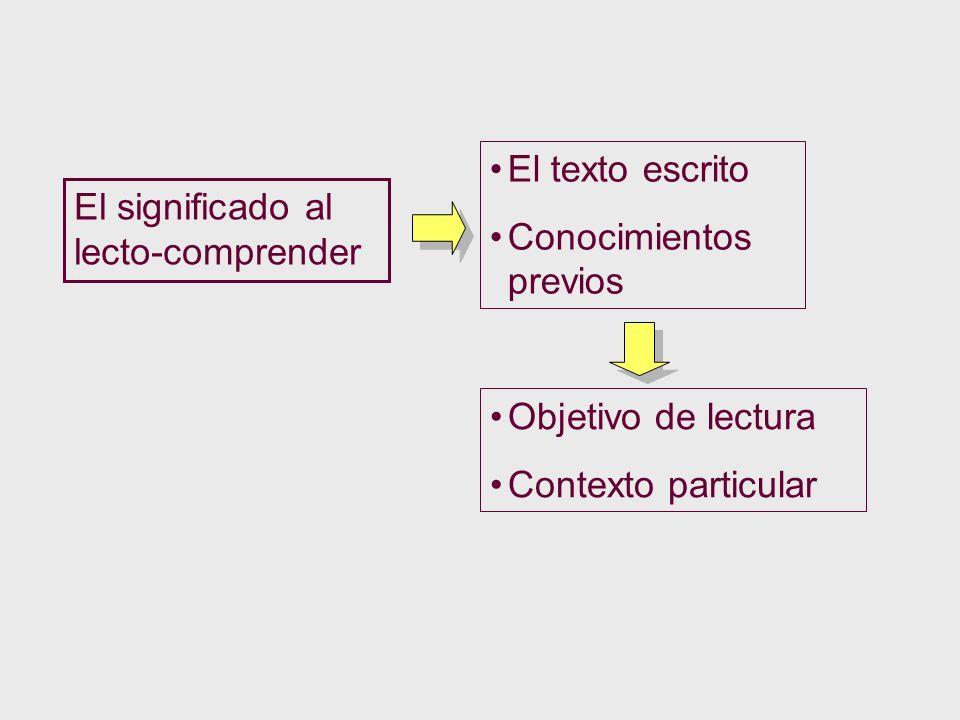 El texto escrito Conocimientos previos. El significado al lecto-comprender.