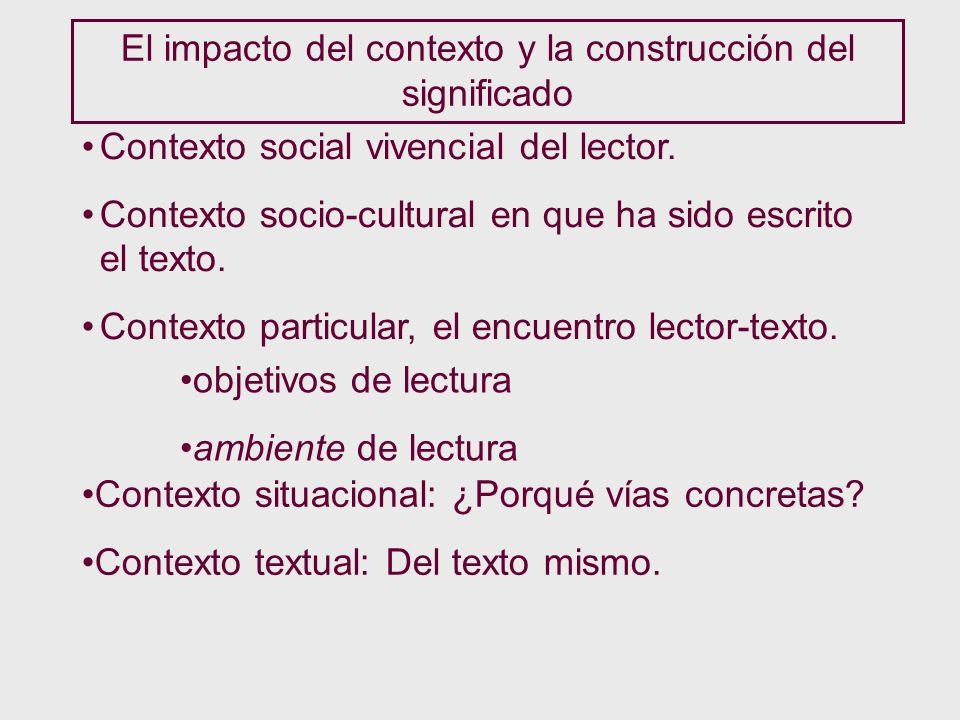 El impacto del contexto y la construcción del significado