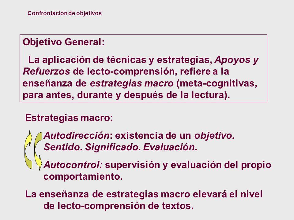Autocontrol: supervisión y evaluación del propio comportamiento.