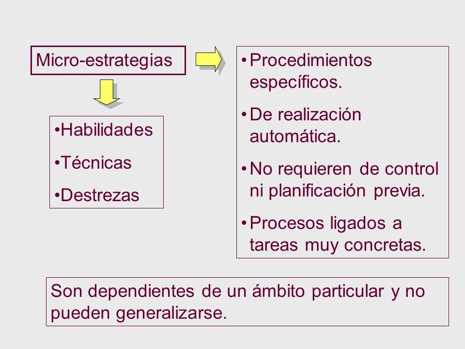 Micro-estrategias Procedimientos específicos. De realización automática. No requieren de control ni planificación previa.