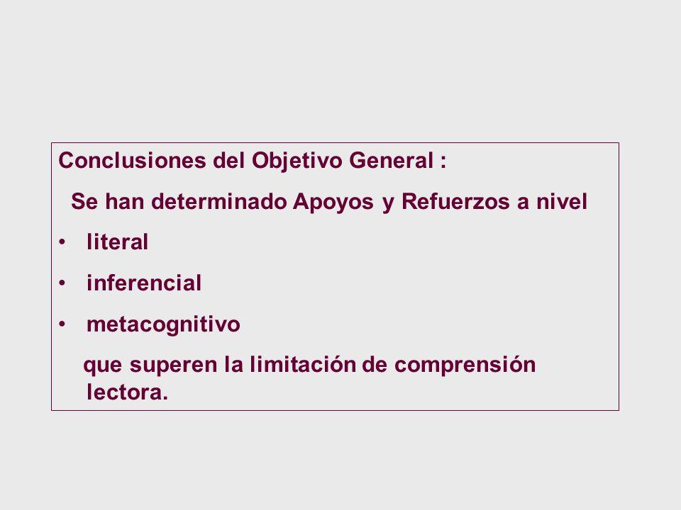 Conclusiones del Objetivo General :