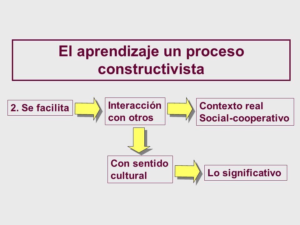 El aprendizaje un proceso constructivista